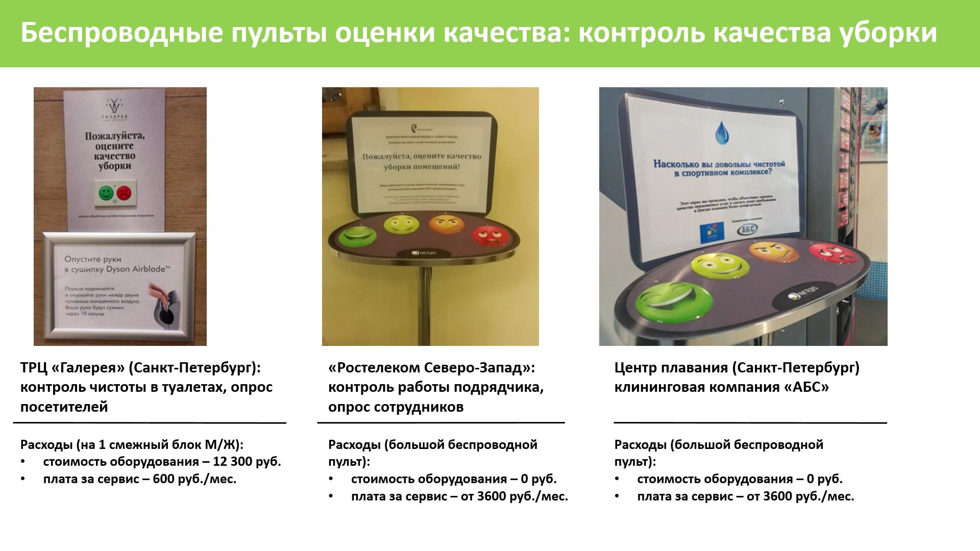 контроль качества уборки NETQIS